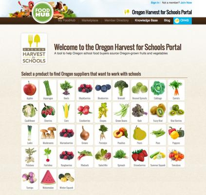 screenshot of a webpage showing a grid of fruits and vegetables