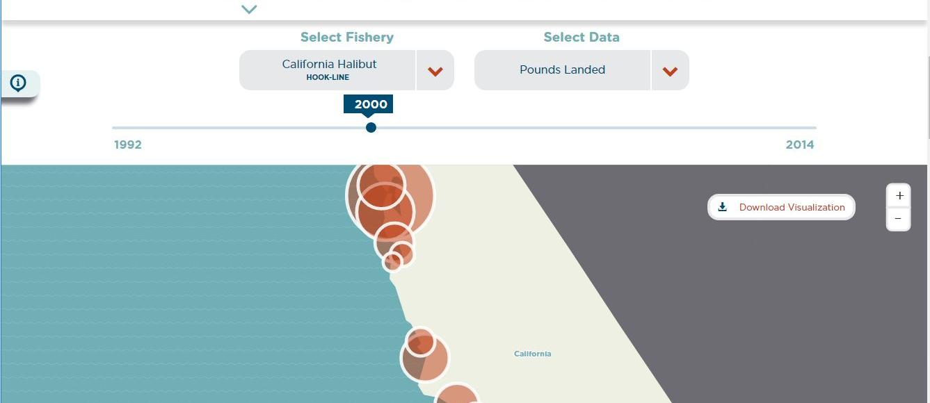 screenshot of interactive data visualization tool showing fisheries data in California
