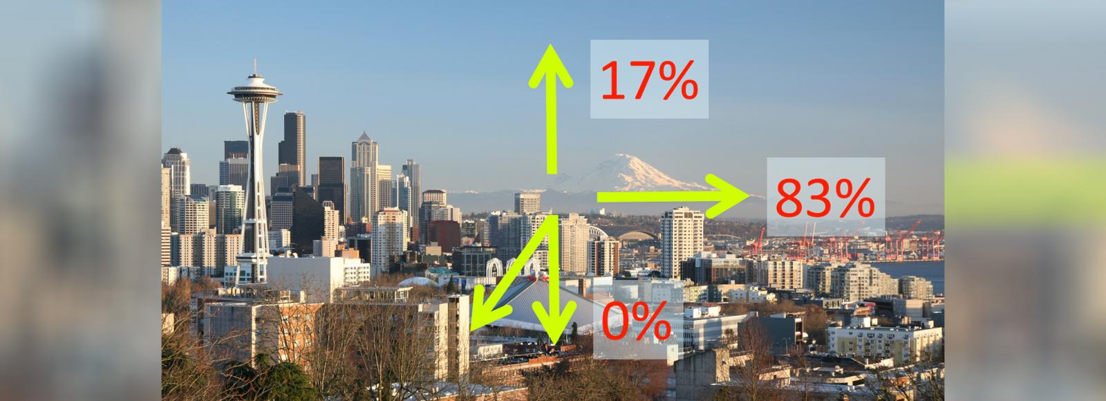 A city skyline with graphics showing evaporation amounts