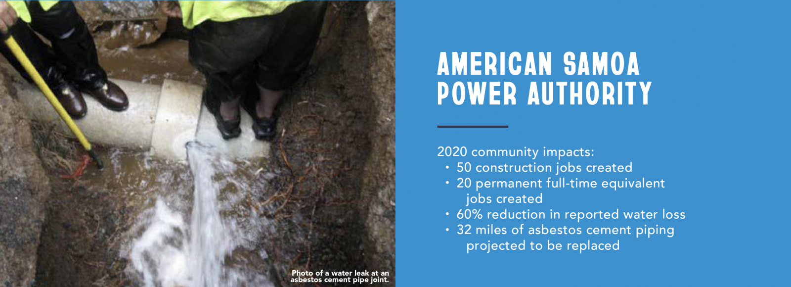 An image of a photo next to a graphic of white text over a blue background. The photo shows a pipe leaking water, with two workers standing near it (only the lower halves of their bodies are shown). The text reads: American Samoa Power Authority / 2020 community impacts: / 50 construction jobs created, 20 permanent full-time equivalent jobs created, 60% reduction in reported water loss, 32 miles of asbestos cement piping projected to be replaced