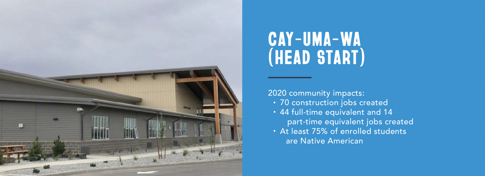 A photo placed next to a graphic of white text on a blue background. The photo shows the exterior of a modern high school building that has gray and beige paint. The white text reads: Cay-uma-wa (Head Start) / 2020 community impacts: / 70 construction jobs created / 44 full-time equivalent and 14 part-time equivalent jobs created / At least 75% of enrolled students are Native American