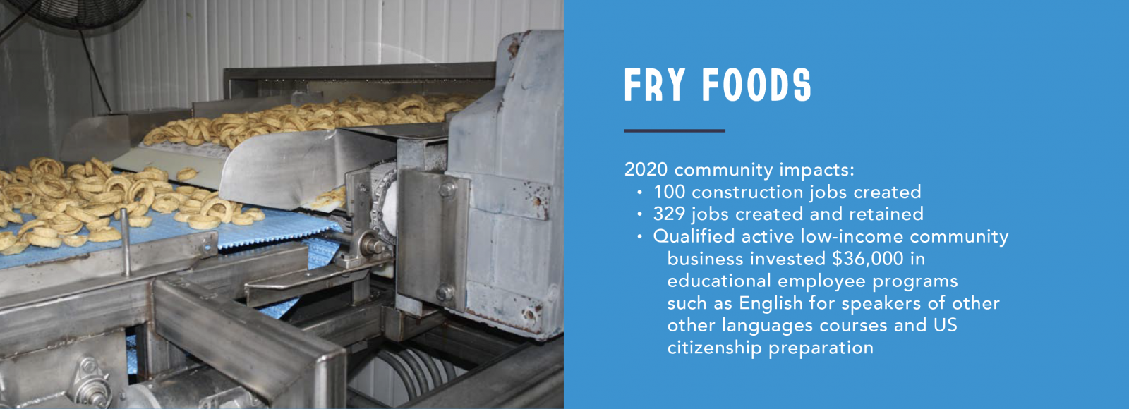 A photo next to a graphic of white text on a blue background. The photo shows machinery next to an industrial conveyor belt, which is covered in battered onion rings. The white text reads: Fry Foods / 2020 community impacts: / 100 construction jobs created / 329 jobs created and retained / Qualified active low-income ocmmunity business invested $36,000 in educational employee programs such as English for speakers of other languages courses and US citizenship preparation